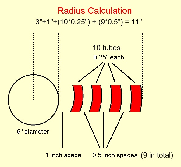 Tesla coil radius calculation