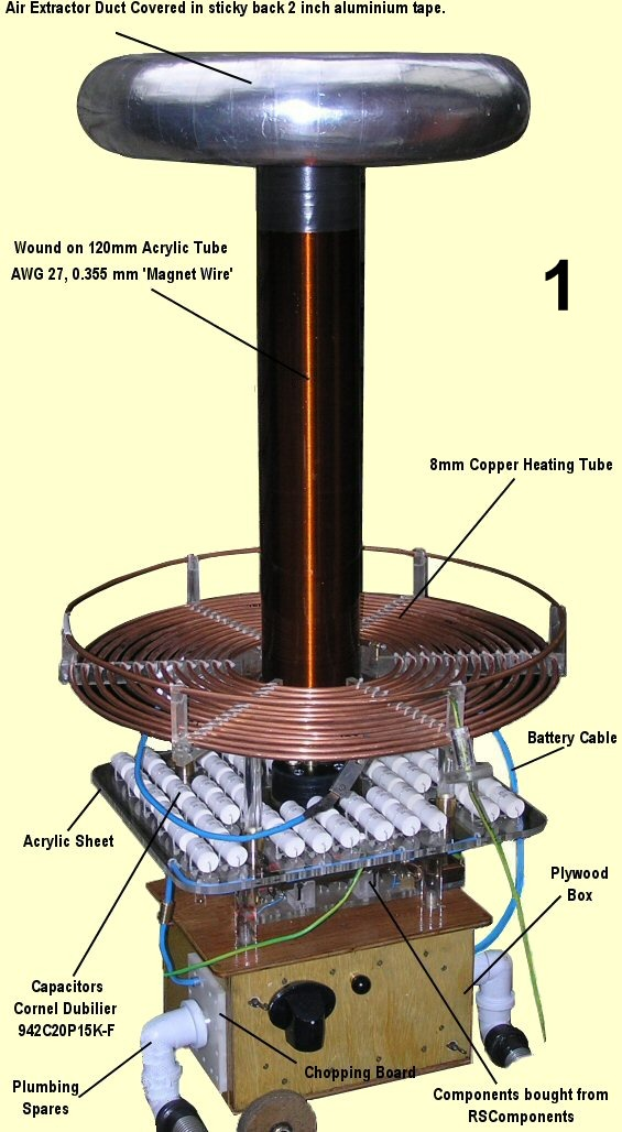 Materials used in tesla coil