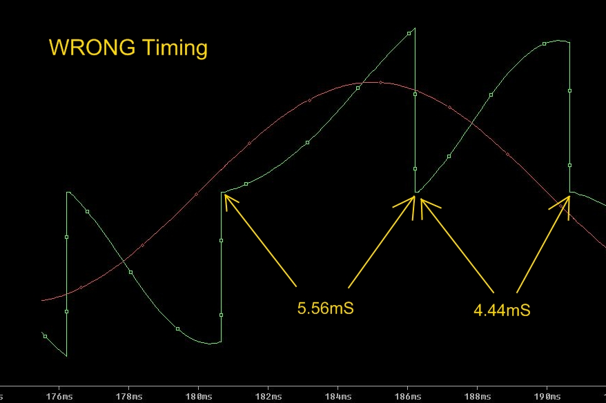 SRSG incorrect waveform with timing periods reversed